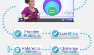 This screen shot shows the video lesson and the path to follow afterwards. The warm up is up above (you can see the path leading away on the right side of the video); I just couldn't fit it all on my screen to get a full screen shot.